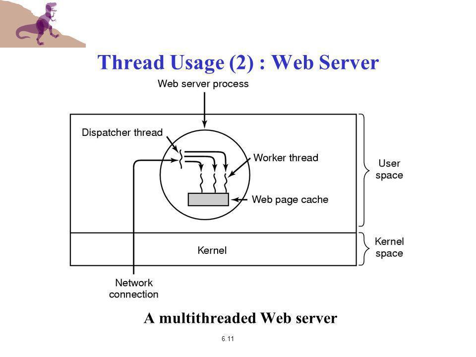 Thread Usage (2) : Web Server