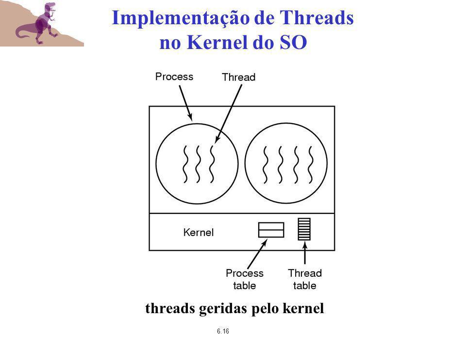Implementação de Threads no Kernel do SO