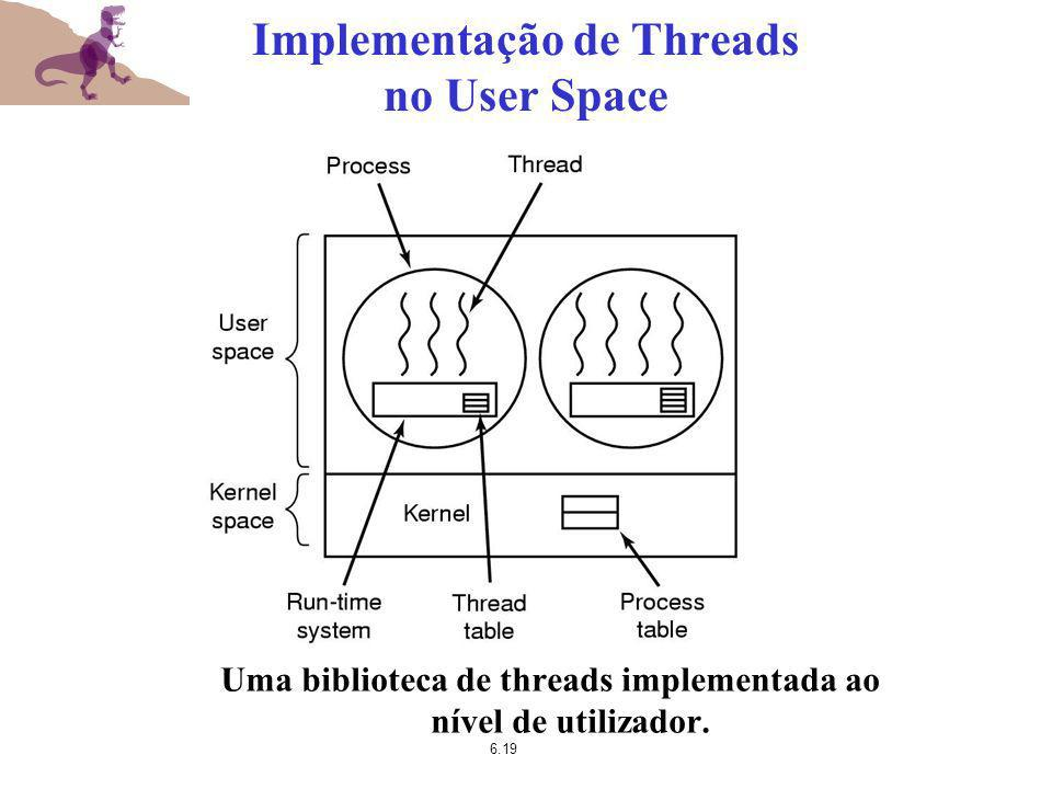 Implementação de Threads no User Space