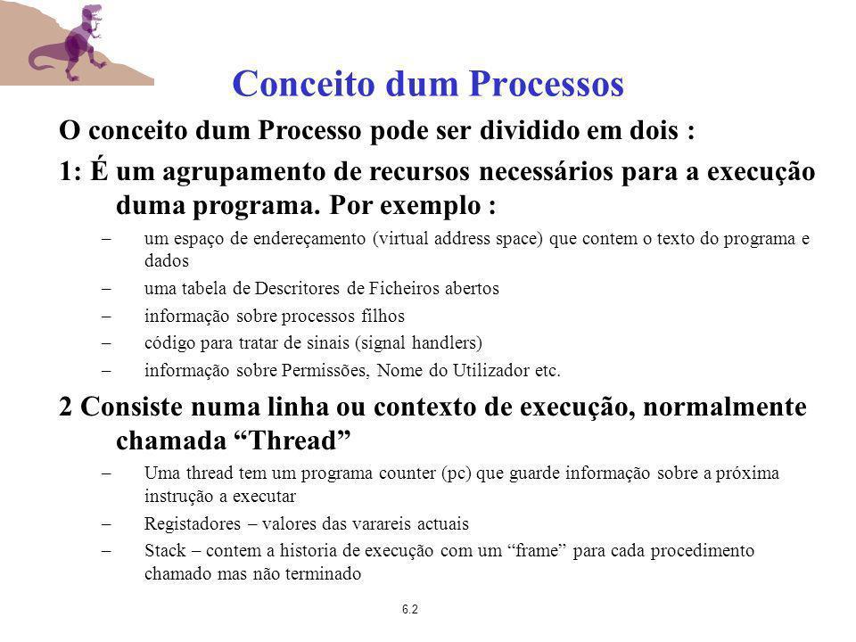 Conceito dum Processos
