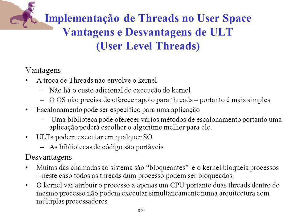 Implementação de Threads no User Space Vantagens e Desvantagens de ULT (User Level Threads)