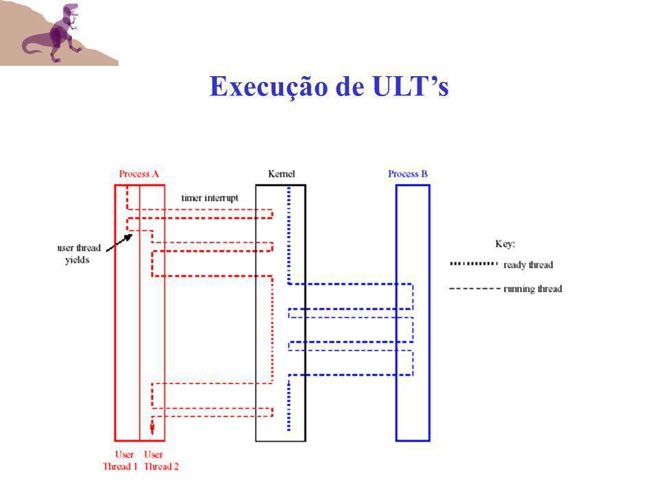 Execução de ULT's