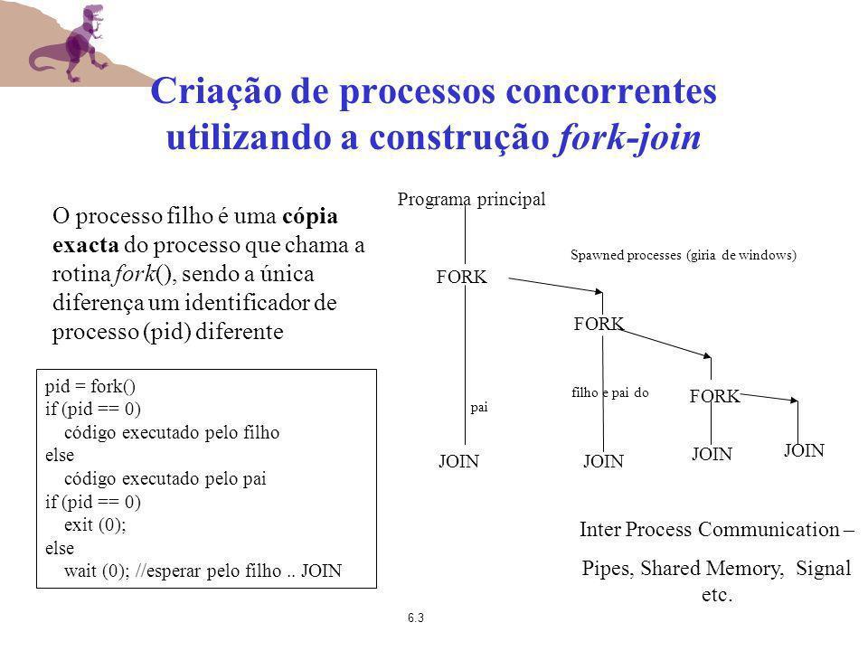 Criação de processos concorrentes utilizando a construção fork-join