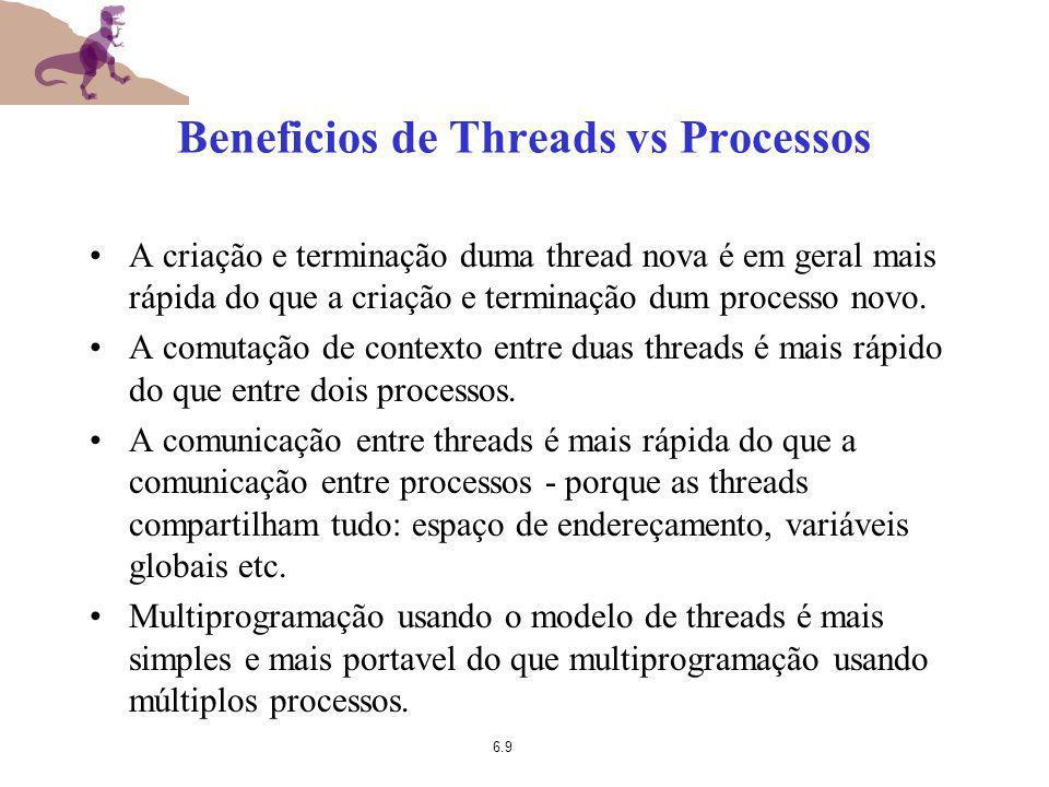 Beneficios de Threads vs Processos