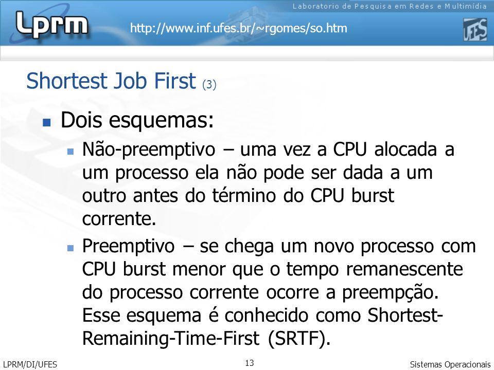 Shortest Job First (3) Dois esquemas: