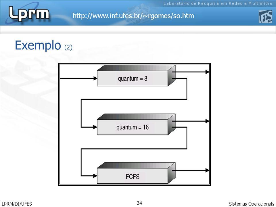 Exemplo (2) LPRM/DI/UFES Sistemas Operacionais