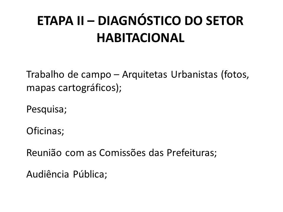 ETAPA II – DIAGNÓSTICO DO SETOR HABITACIONAL