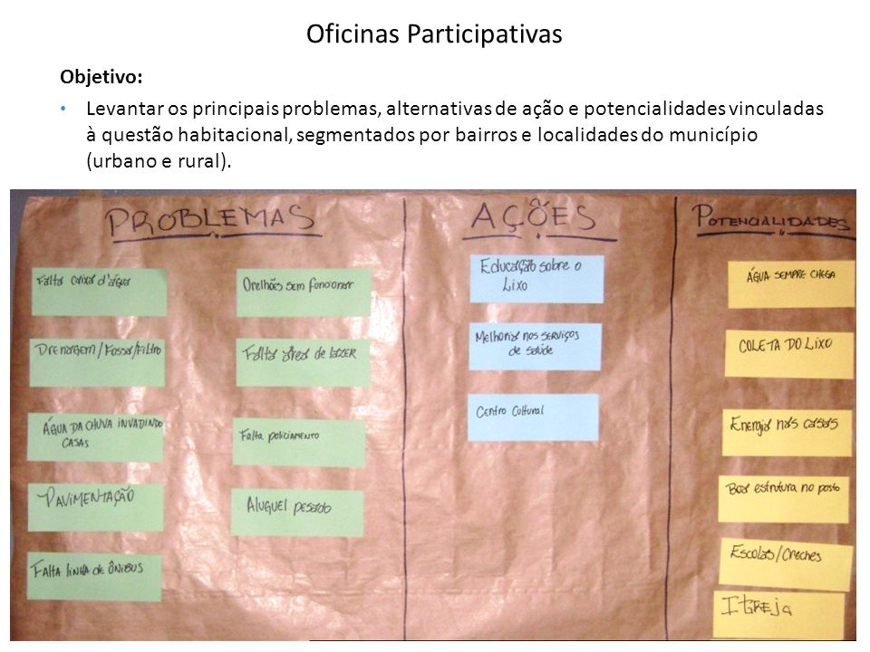 Oficinas Participativas