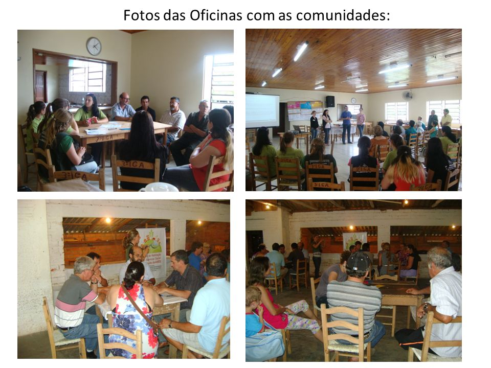 Fotos das Oficinas com as comunidades: