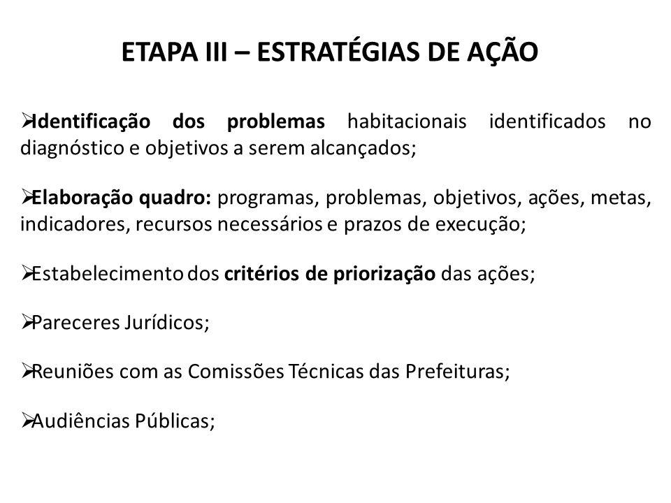 ETAPA III – ESTRATÉGIAS DE AÇÃO