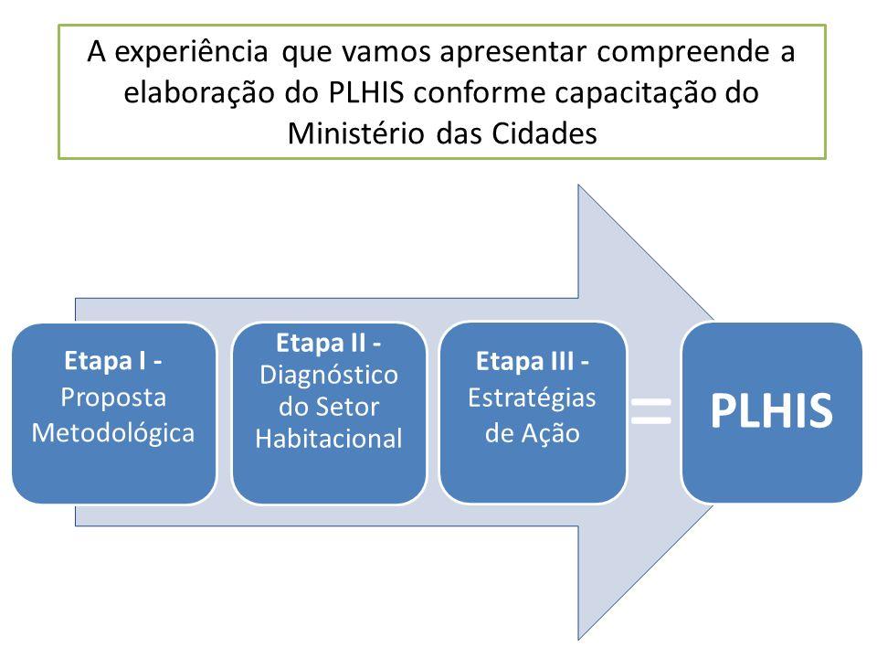 A experiência que vamos apresentar compreende a elaboração do PLHIS conforme capacitação do Ministério das Cidades