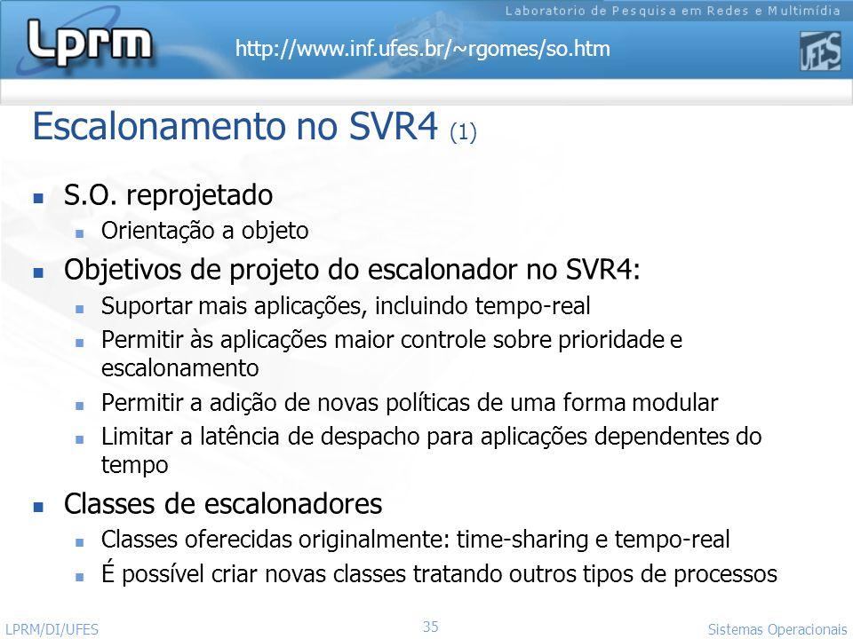 Escalonamento no SVR4 (1)