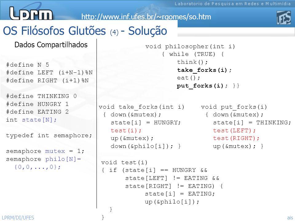 OS Filósofos Glutões (4) - Solução