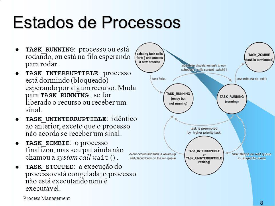Estados de ProcessosTASK_RUNNING: processo ou está rodando, ou está na fila esperando para rodar.