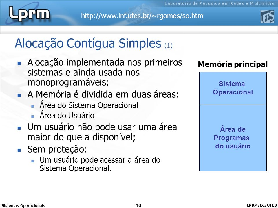 Alocação Contígua Simples (1)