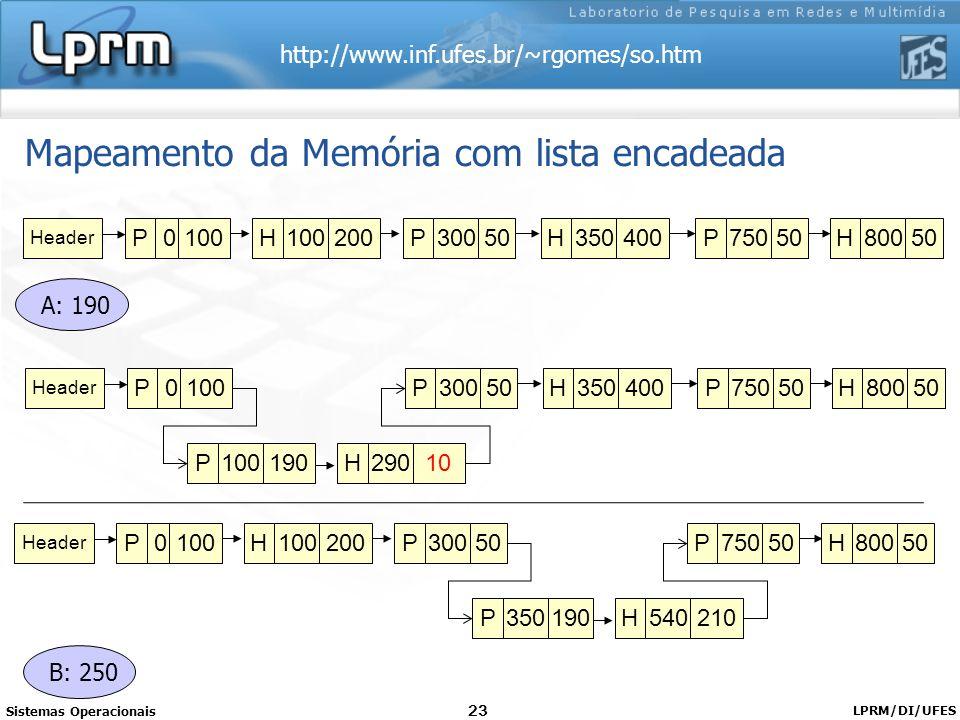 Mapeamento da Memória com lista encadeada