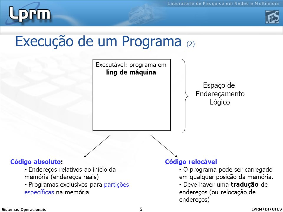 Execução de um Programa (2)