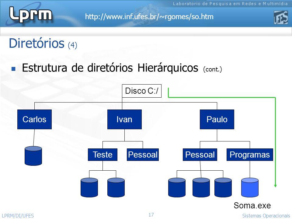 Diretórios (4) Estrutura de diretórios Hierárquicos (cont.) Disco C:/