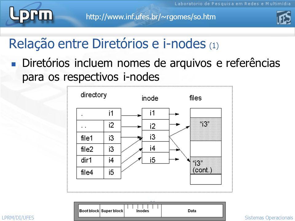 Relação entre Diretórios e i-nodes (1)