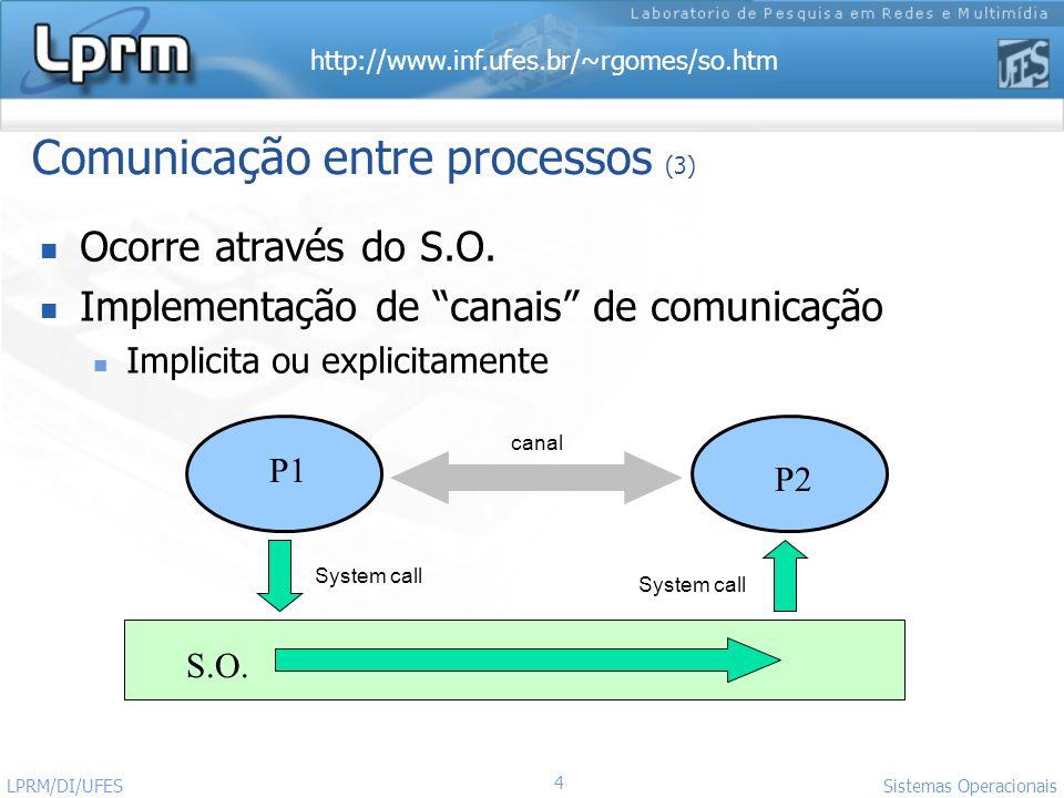 Comunicação entre processos (3)