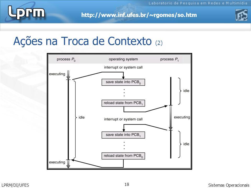 Ações na Troca de Contexto (2)