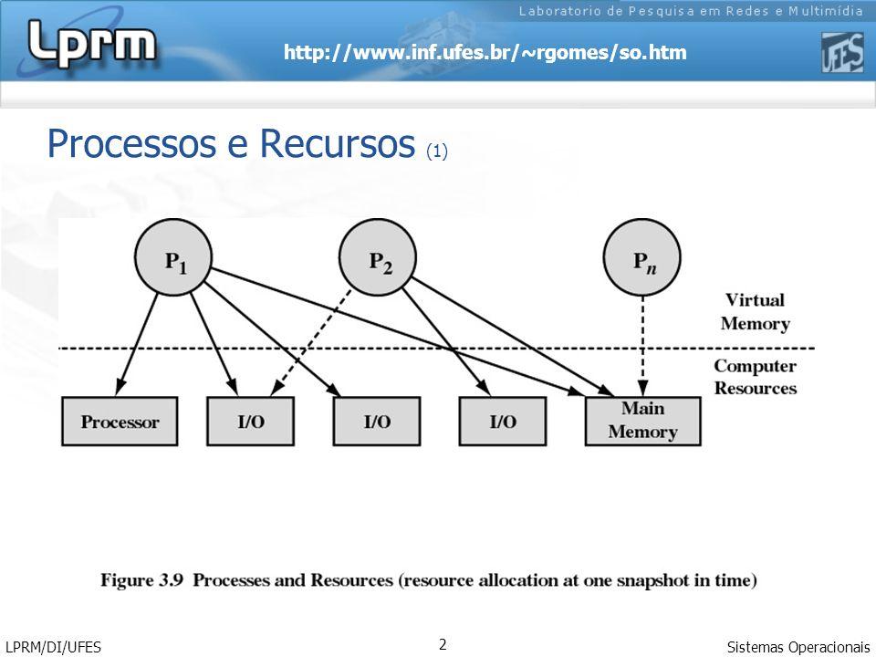 Processos e Recursos (1)