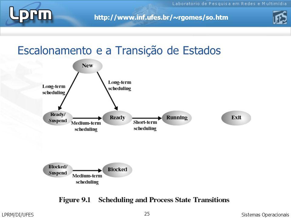 Escalonamento e a Transição de Estados