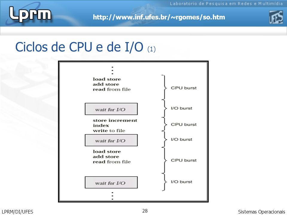 Ciclos de CPU e de I/O (1) LPRM/DI/UFES Sistemas Operacionais