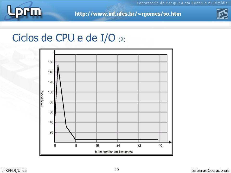 Ciclos de CPU e de I/O (2) Muitos picos de CPU curtos, poucos picos de CPU longos.