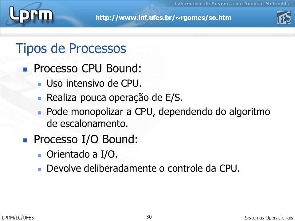 Tipos de Processos Processo CPU Bound: Processo I/O Bound: