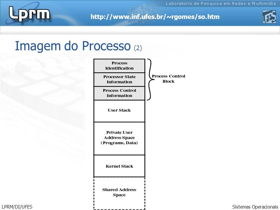 Imagem do Processo (2) LPRM/DI/UFES Sistemas Operacionais