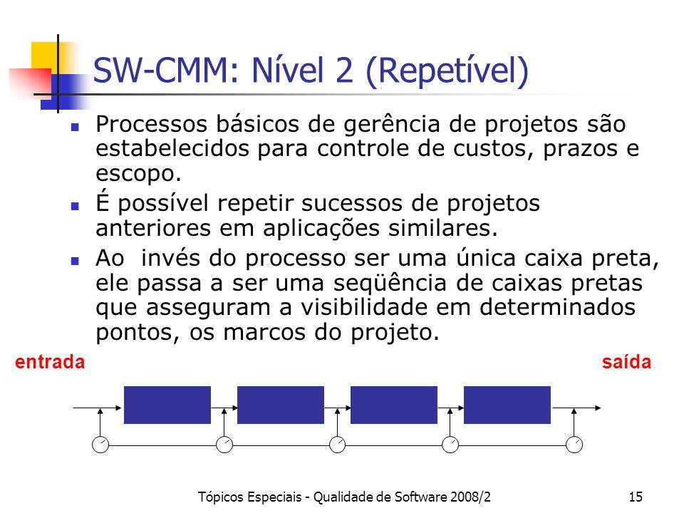 SW-CMM: Nível 2 (Repetível)