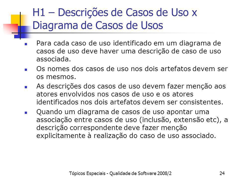 H1 – Descrições de Casos de Uso x Diagrama de Casos de Usos