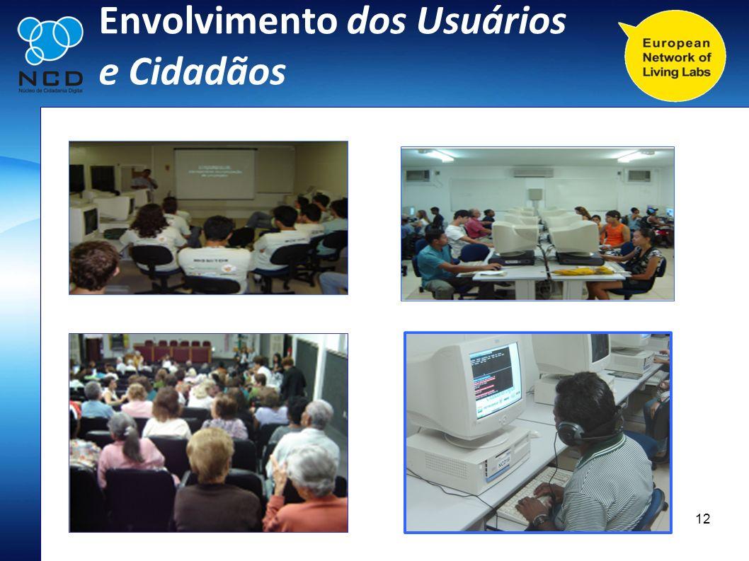 Envolvimento dos Usuários e Cidadãos