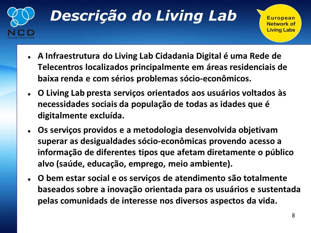 Descrição do Living Lab