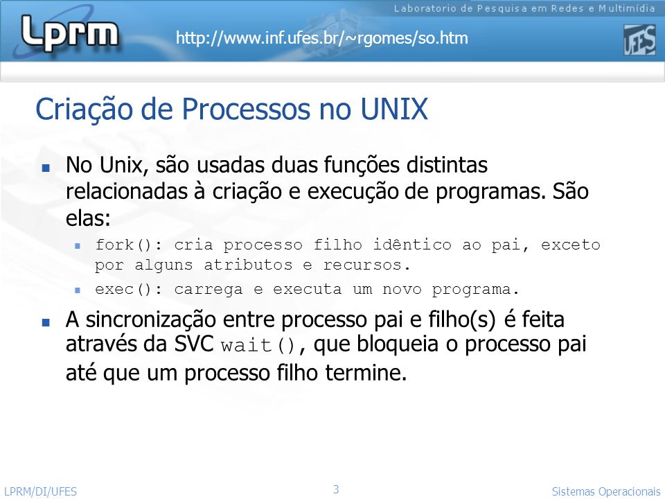 Criação de Processos no UNIX