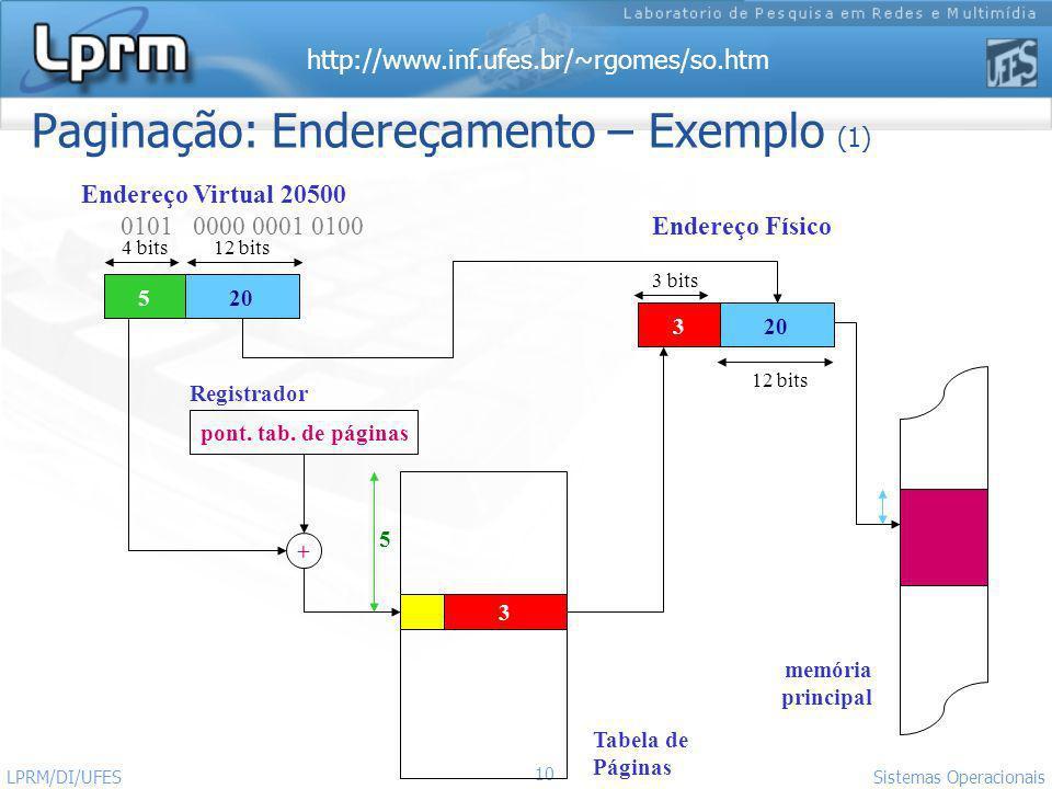 Paginação: Endereçamento – Exemplo (1)