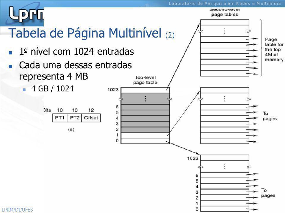 Tabela de Página Multinível (2)
