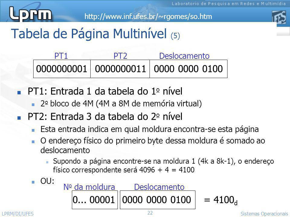 Tabela de Página Multinível (5)