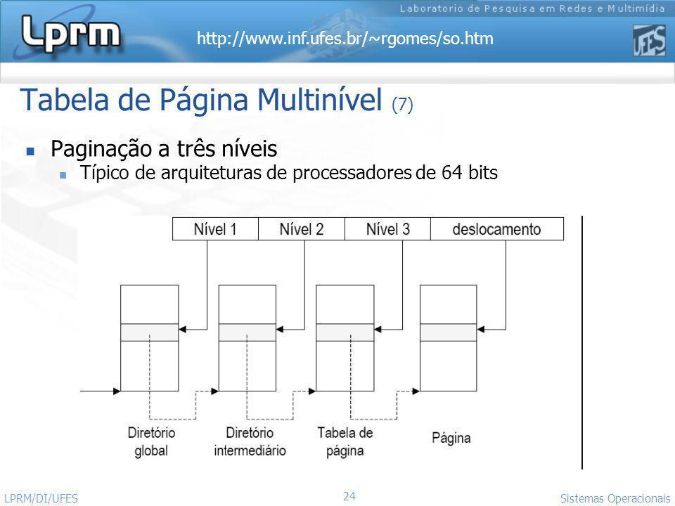 Tabela de Página Multinível (7)