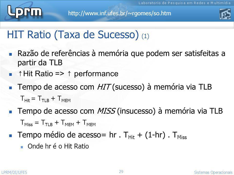HIT Ratio (Taxa de Sucesso) (1)