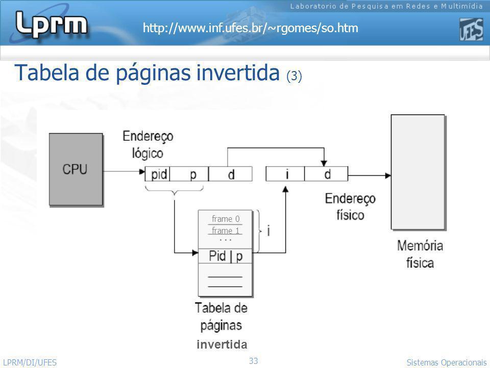 Tabela de páginas invertida (3)