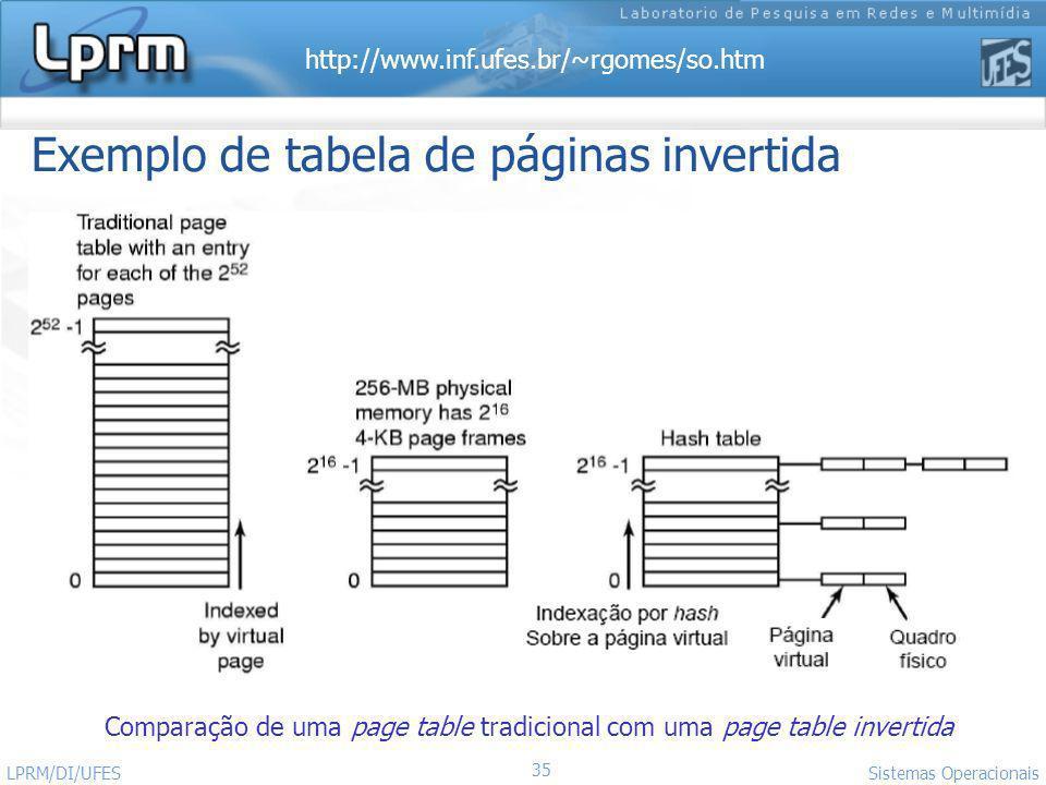 Exemplo de tabela de páginas invertida