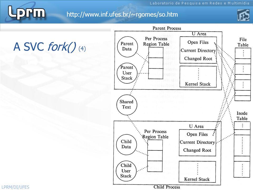 A SVC fork() (4) LPRM/DI/UFES Sistemas Operacionais