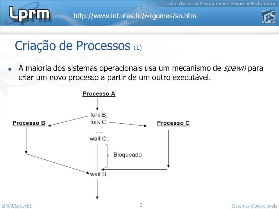 Criação de Processos (1)