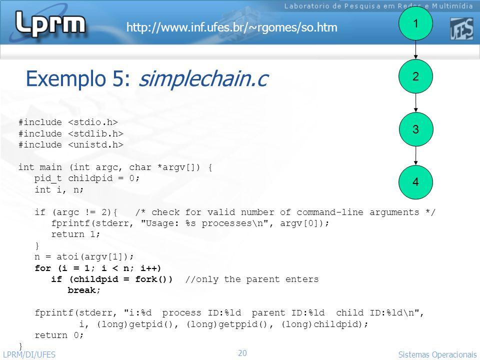 Exemplo 5: simplechain.c