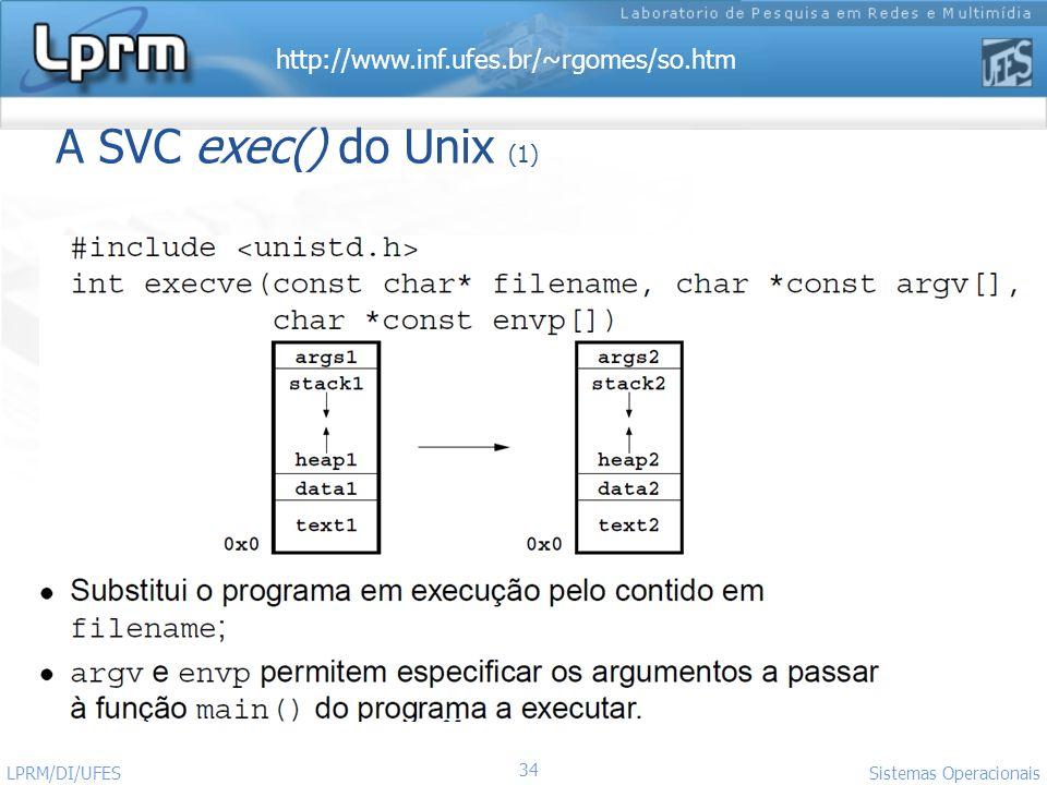 A SVC exec() do Unix (1) LPRM/DI/UFES Sistemas Operacionais