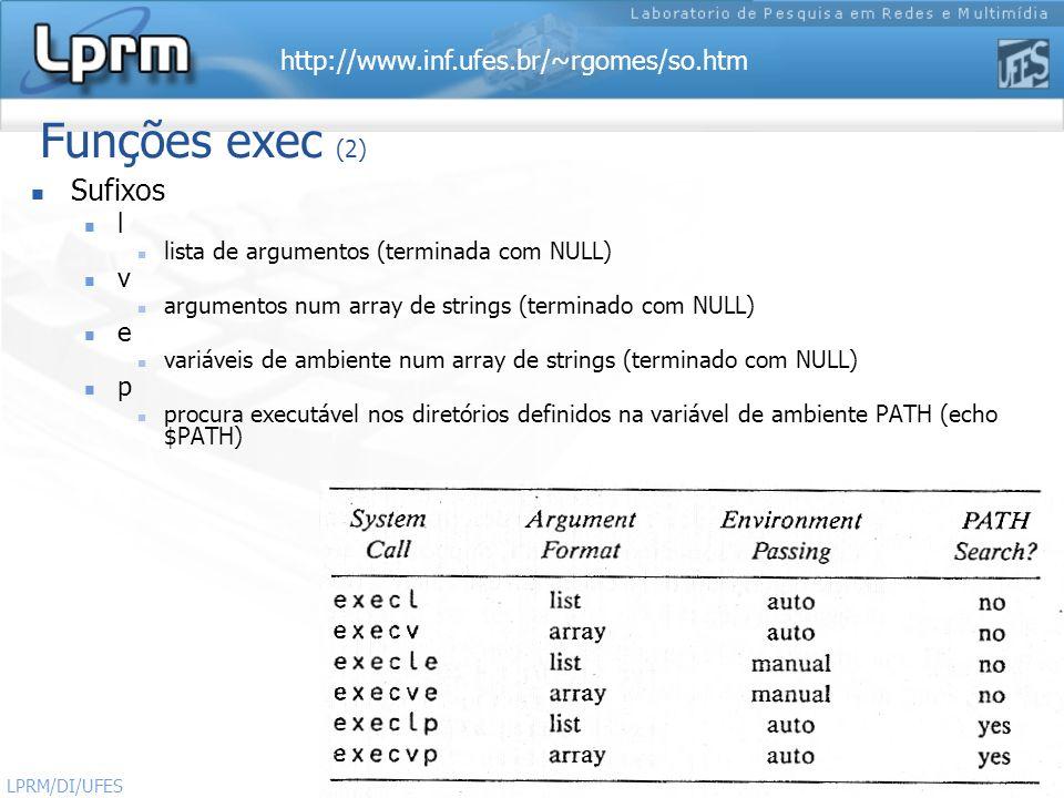 Funções exec (2) Sufixos l v e p