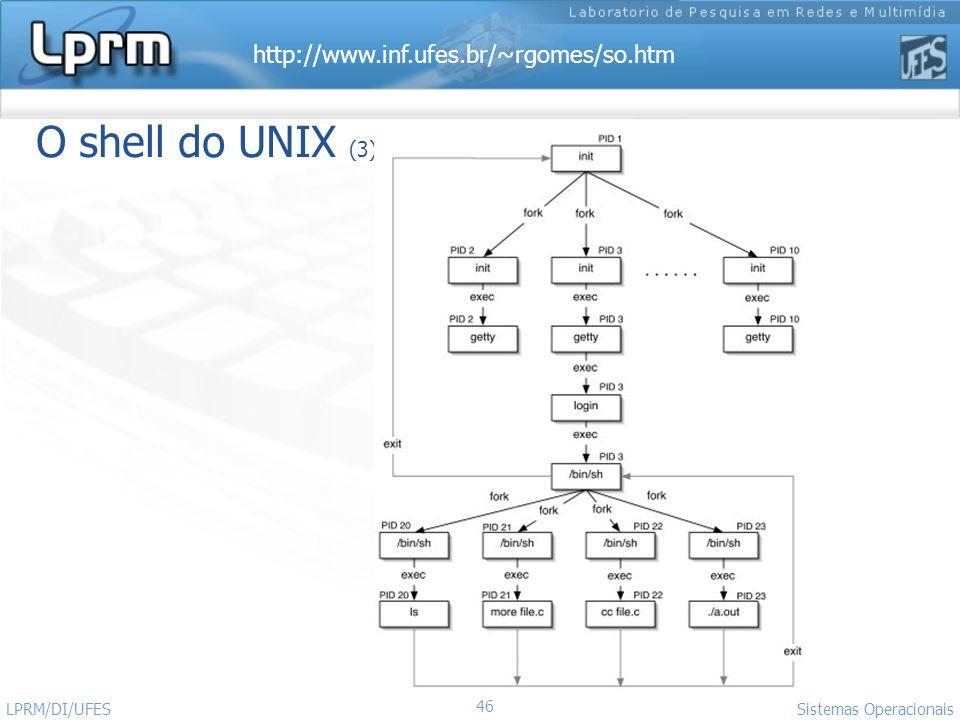 O shell do UNIX (3) LPRM/DI/UFES Sistemas Operacionais