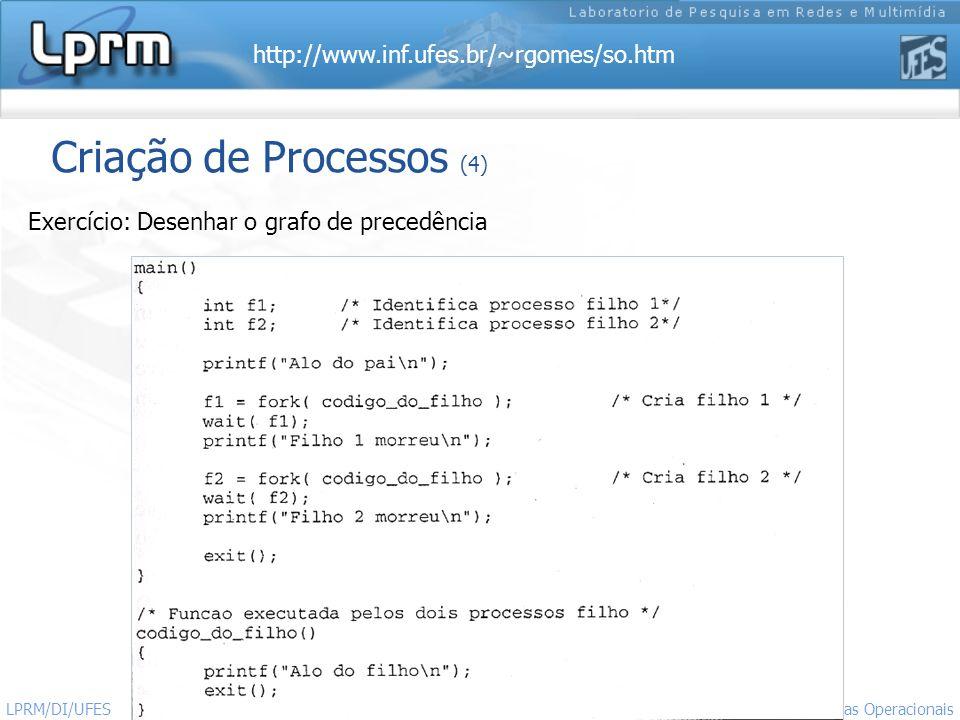 Criação de Processos (4)